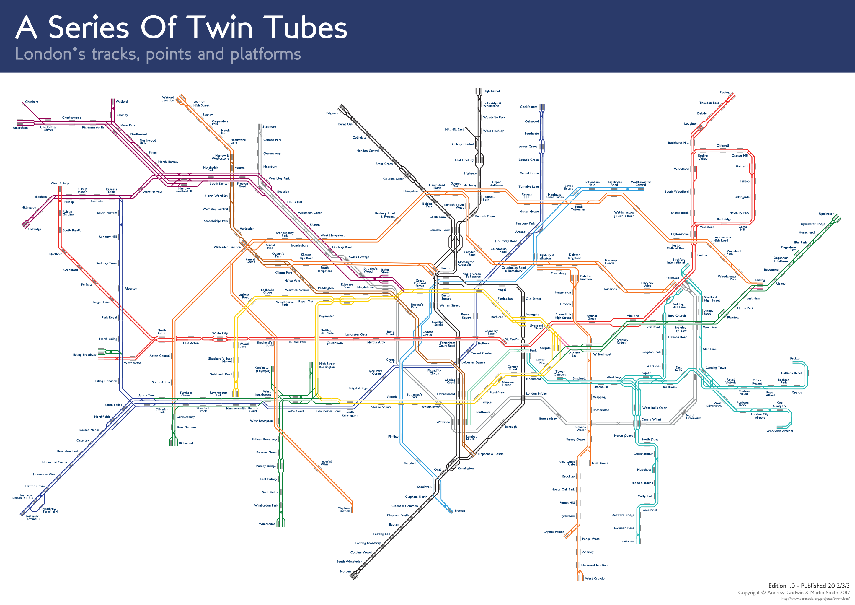 a series of twin tubes